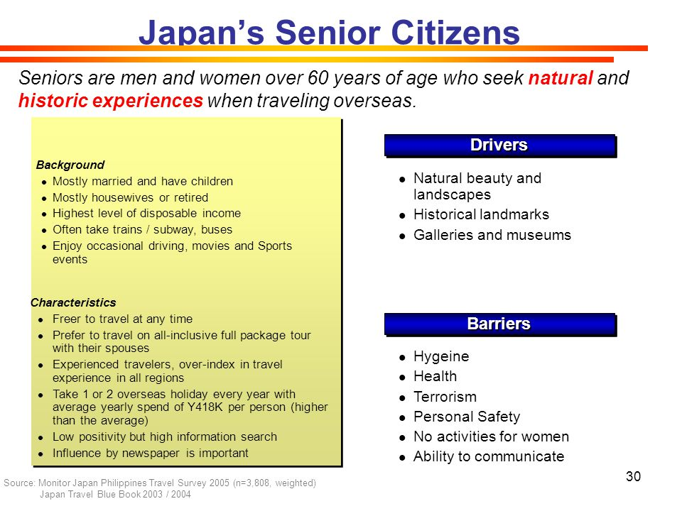 Japan's Senior Citizens