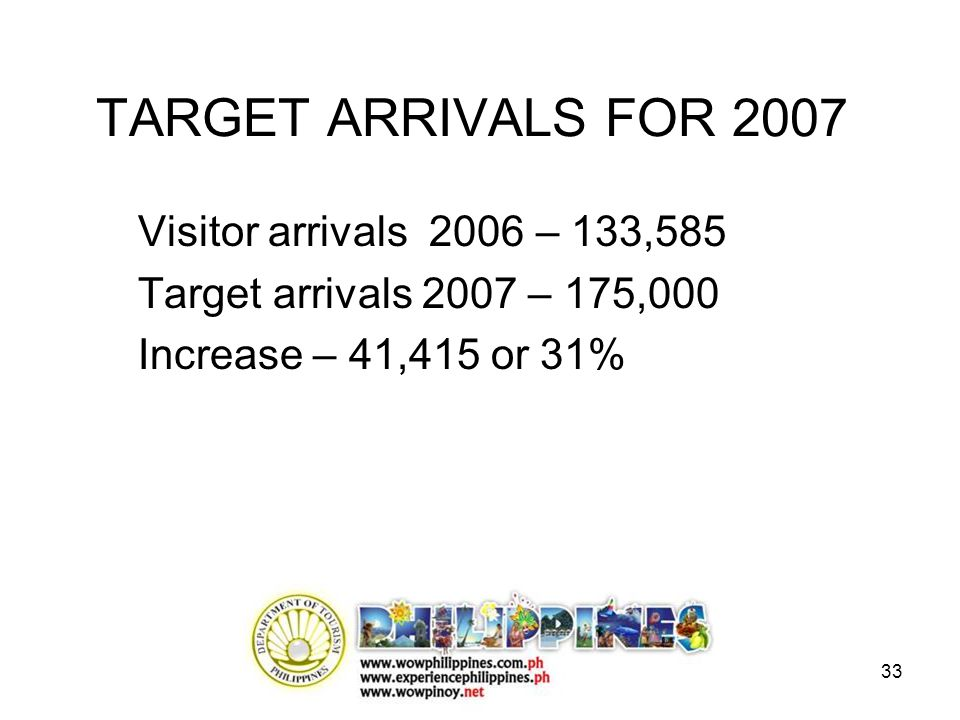 TARGET ARRIVALS FOR 2007 Visitor arrivals 2006 – 133,585