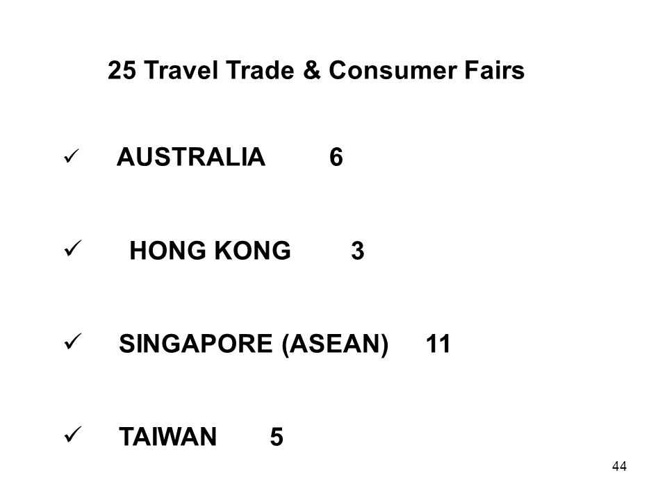 25 Travel Trade & Consumer Fairs