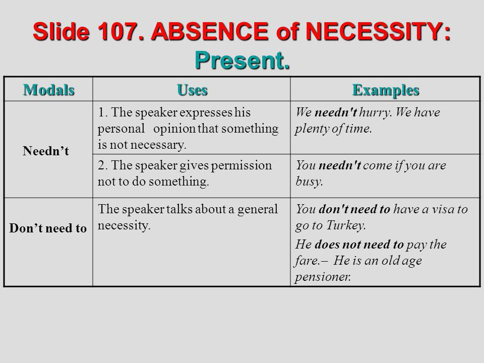 Slide 107. ABSENCE of NECESSITY: Present.