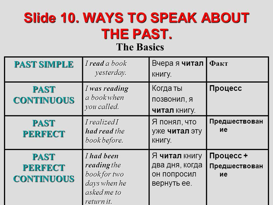 Slide 10. WAYS TO SPEAK ABOUT THE PAST.