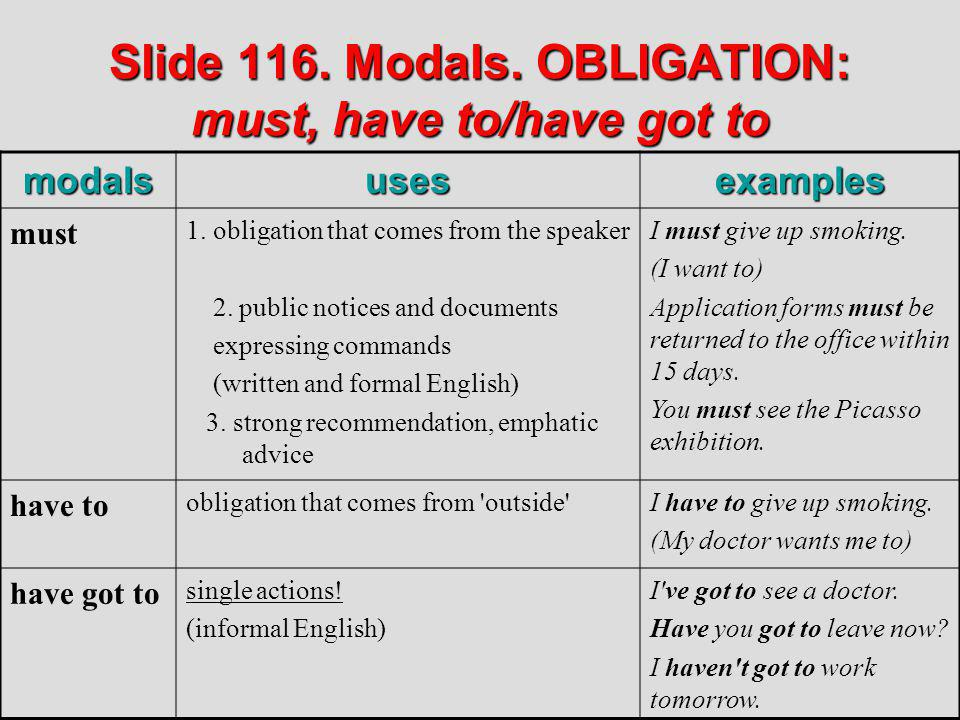 Slide 116. Modals. OBLIGATION: must, have to/have got to