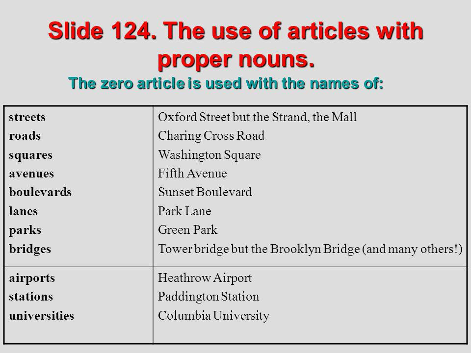 Slide 124. The use of articles with proper nouns.