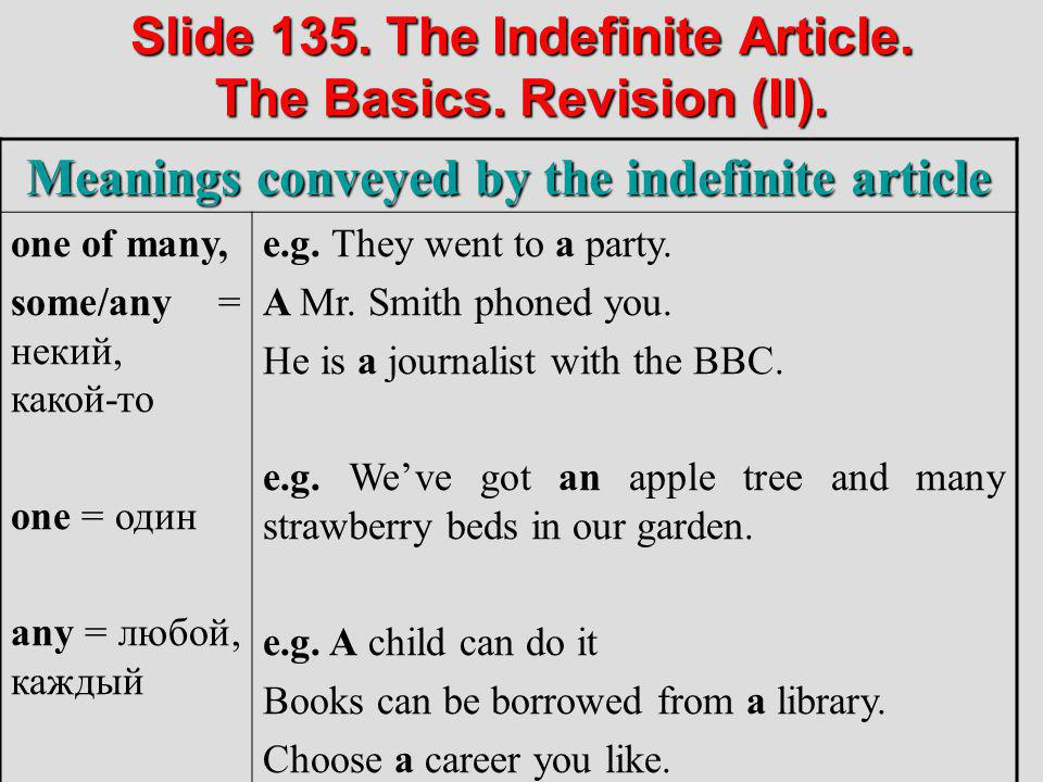 Slide 135. The Indefinite Article. The Basics. Revision (II).