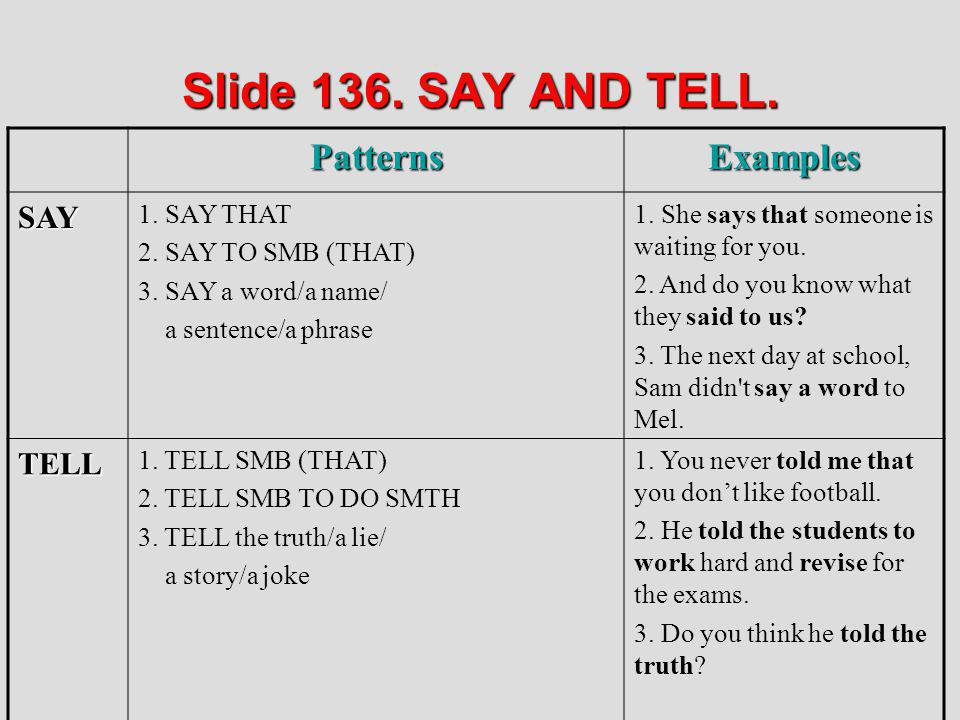 Slide 136. SAY AND TELL. Patterns Examples SAY TELL 1. SAY THAT