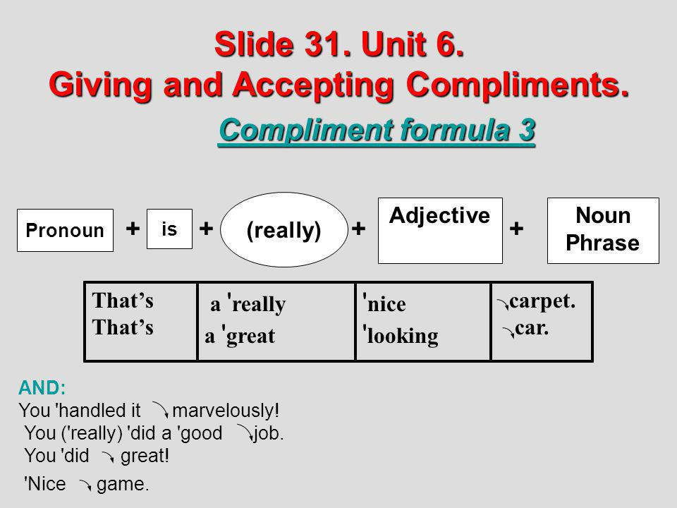 Slide 31. Unit 6. Giving and Accepting Compliments.
