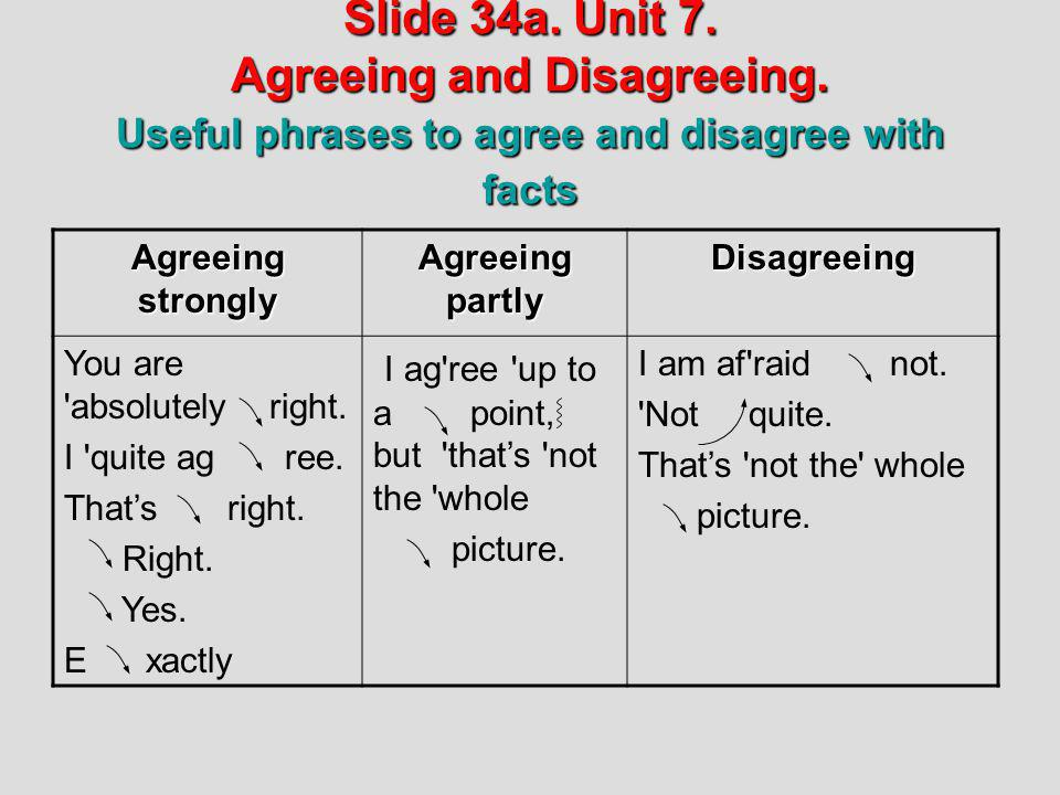 Slide 34a. Unit 7. Agreeing and Disagreeing