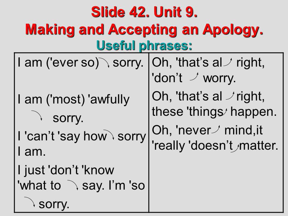 Slide 42. Unit 9. Making and Accepting an Apology. Useful phrases: