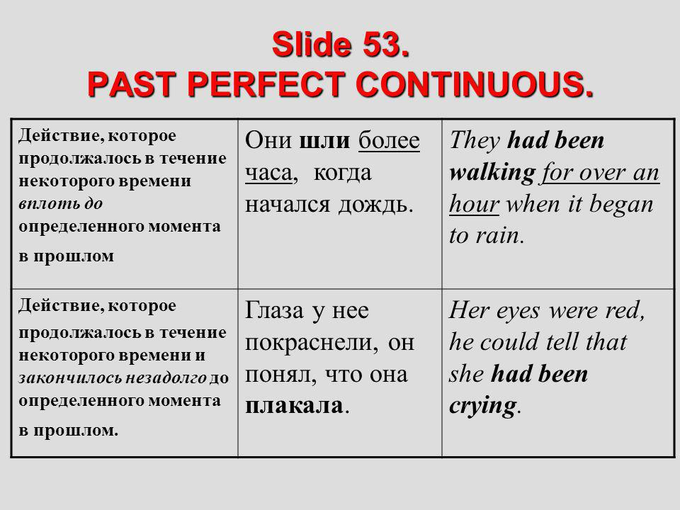 Slide 53. PAST PERFECT CONTINUOUS.