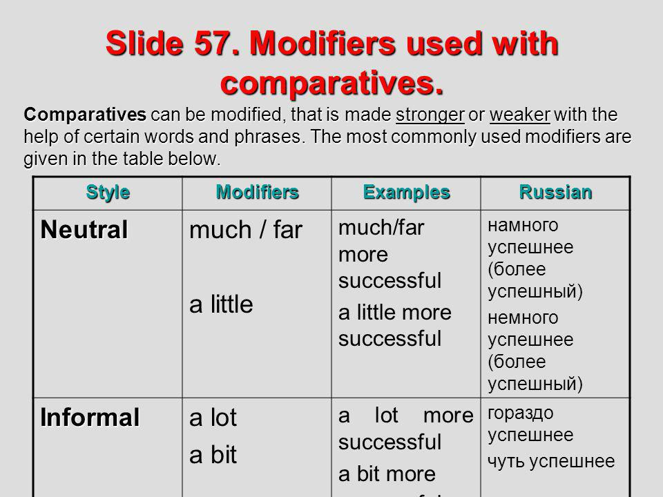 Slide 57. Modifiers used with comparatives.