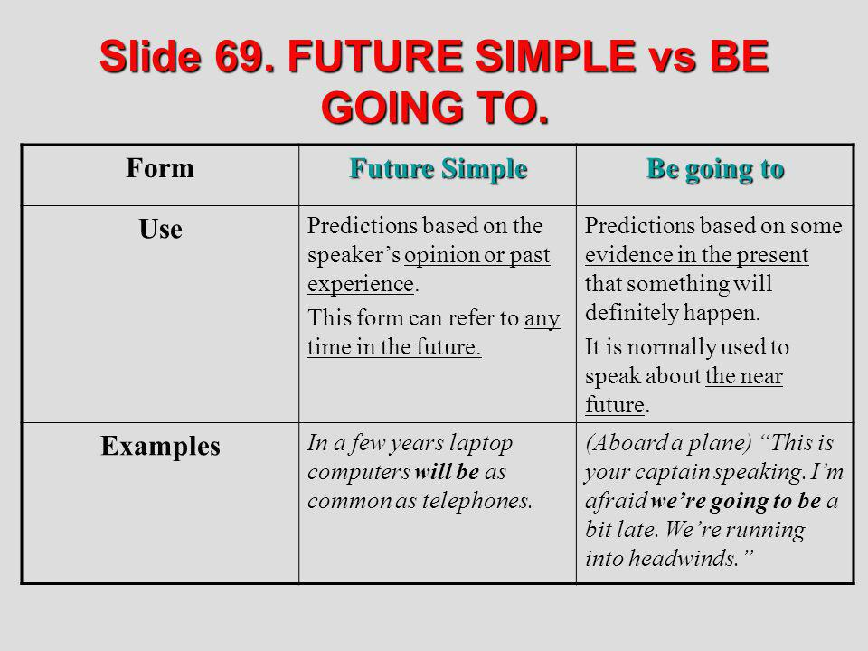 Slide 69. FUTURE SIMPLE vs BE GOING TO.