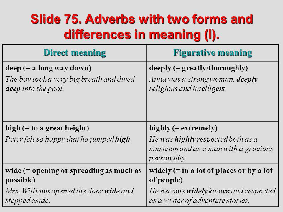 Slide 75. Adverbs with two forms and differences in meaning (I).