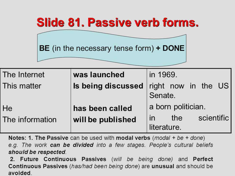 Slide 81. Passive verb forms.