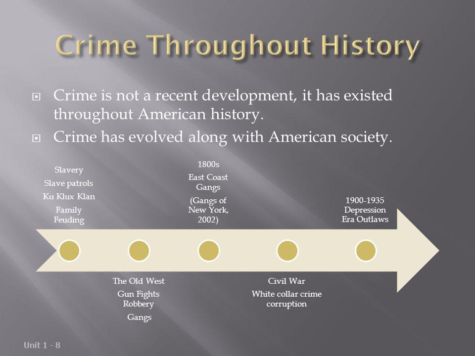 Crime Throughout History