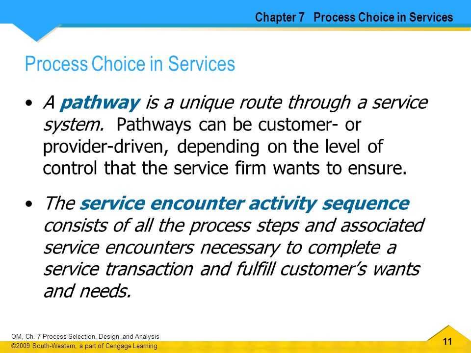 Process Choice in Services