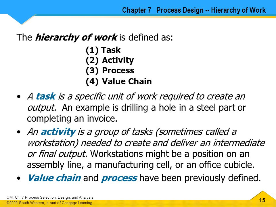 The hierarchy of work is defined as: