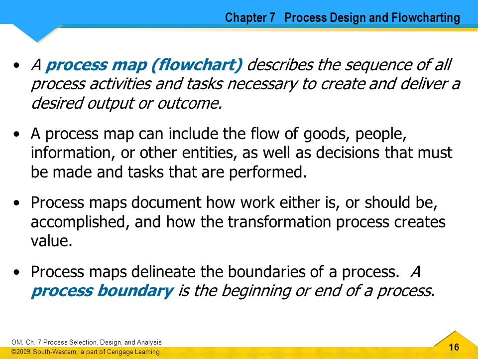 Chapter 7 Process Design and Flowcharting