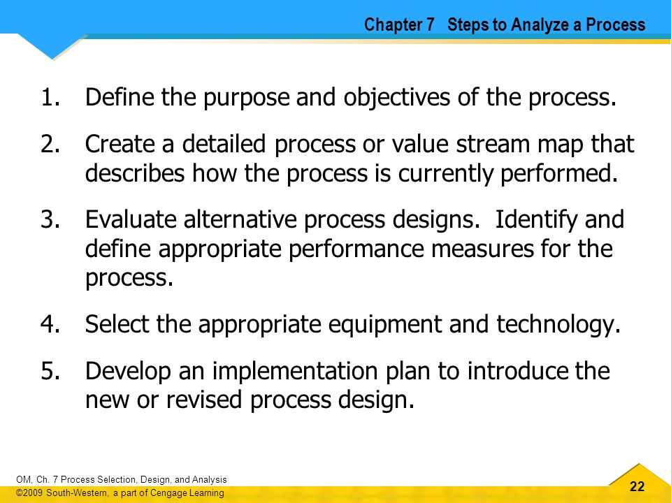 Define the purpose and objectives of the process.