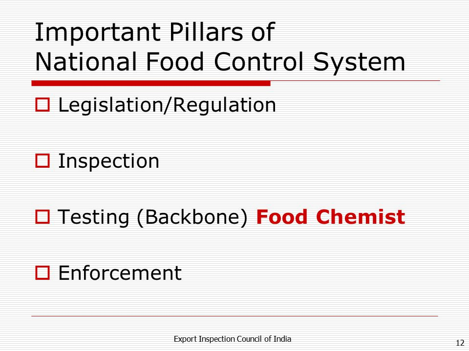 Important Pillars of National Food Control System