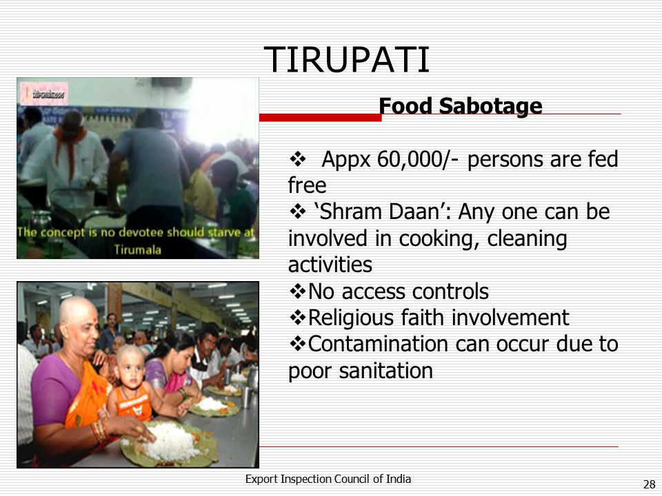 TIRUPATI Food Sabotage Appx 60,000/- persons are fed free