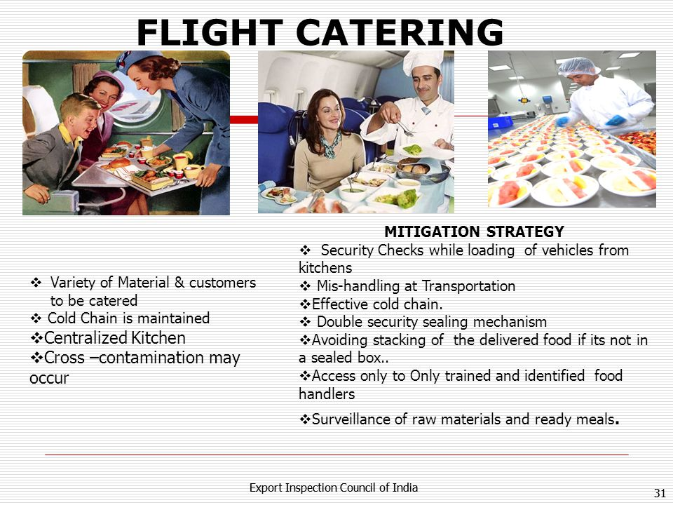 FLIGHT CATERING Centralized Kitchen Cross –contamination may occur