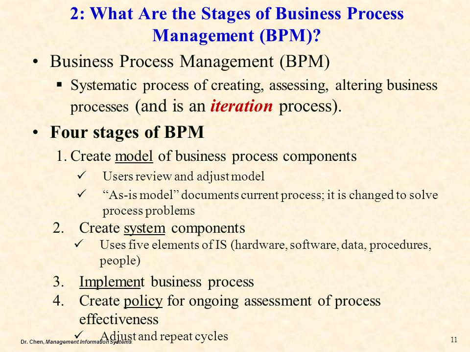 2: What Are the Stages of Business Process Management (BPM)