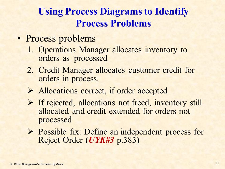 Using Process Diagrams to Identify Process Problems