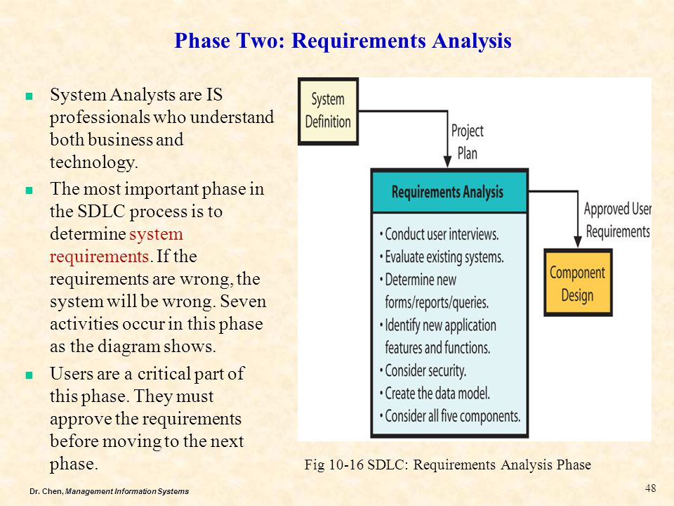 Phase Two: Requirements Analysis