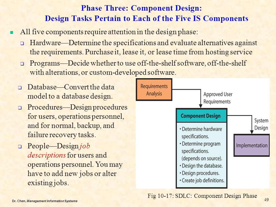 Phase Three: Component Design: Design Tasks Pertain to Each of the Five IS Components