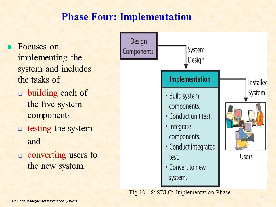 Phase Four: Implementation