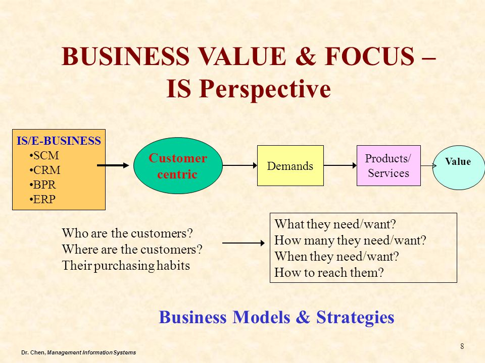BUSINESS VALUE & FOCUS –IS Perspective
