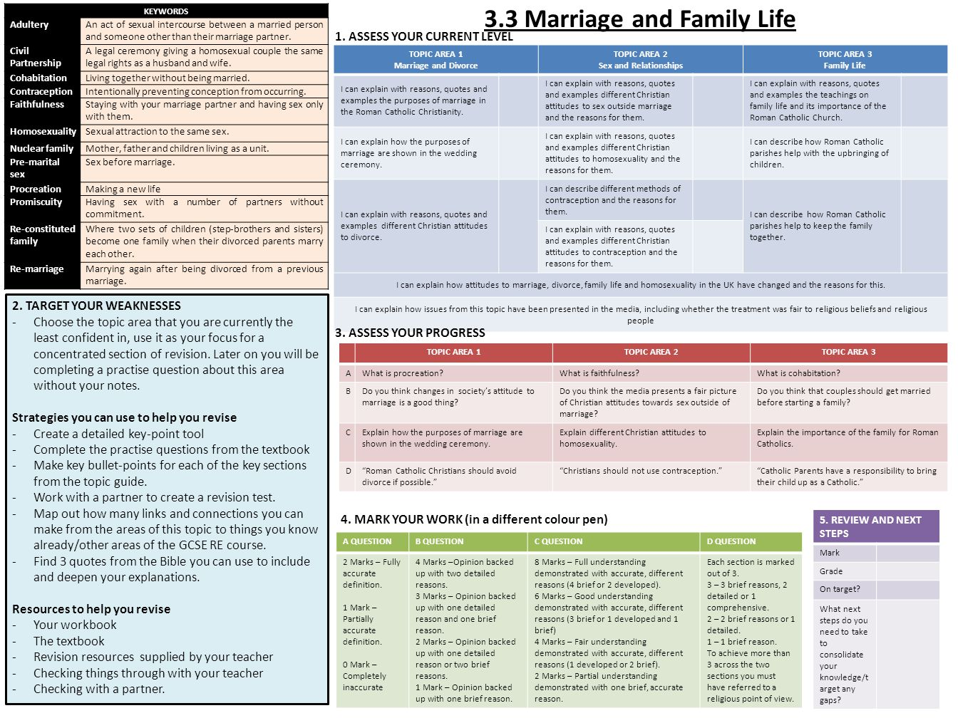 3.3 Marriage and Family Life