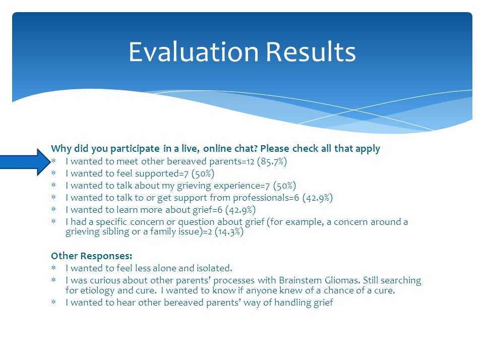 Evaluation Results Why did you participate in a live, online chat Please check all that apply. I wanted to meet other bereaved parents=12 (85.7%)