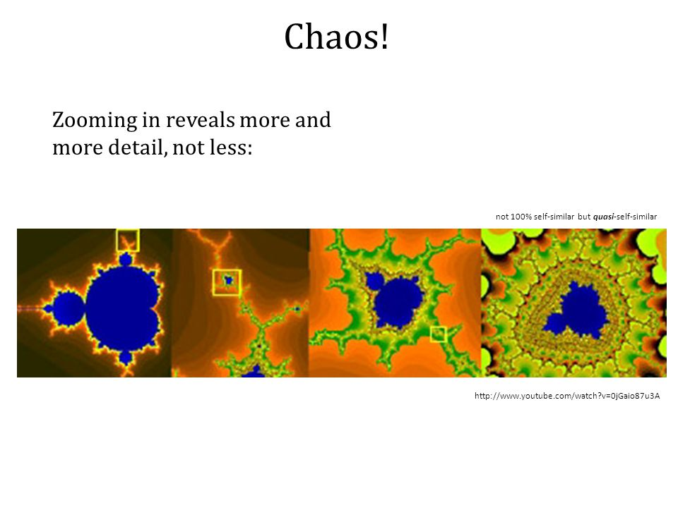 Chaos! Zooming in reveals more and more detail, not less: