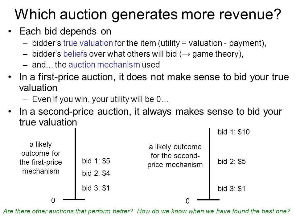 Which Auction Generates More Revenue