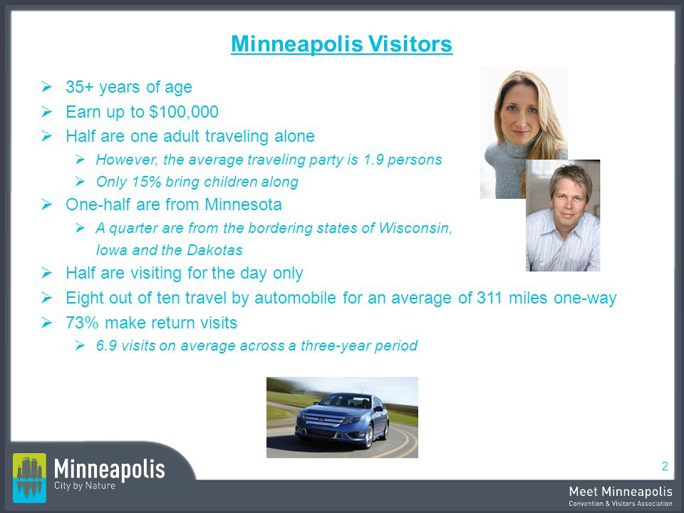 Minneapolis Visitors 35+ years of age Earn up to $100,000