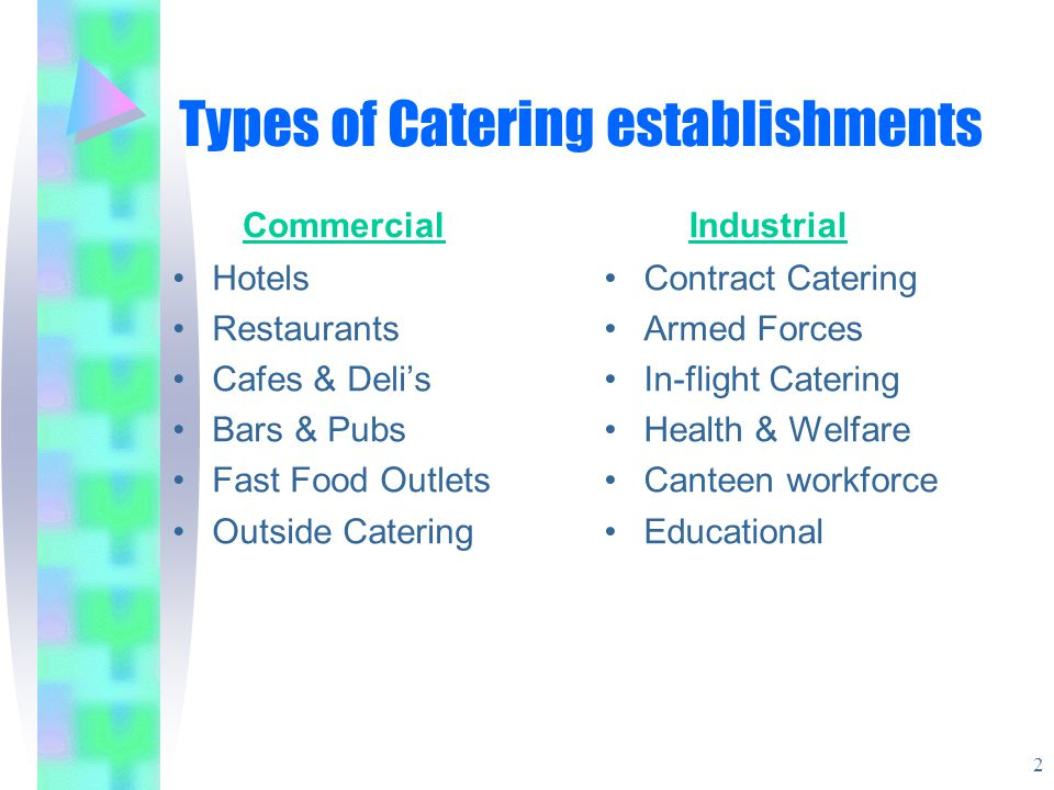 Types of Catering establishments