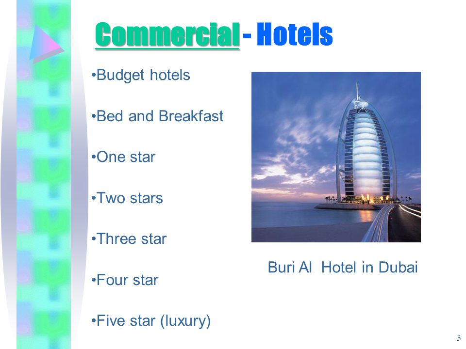Commercial - Hotels Budget hotels Bed and Breakfast One star Two stars