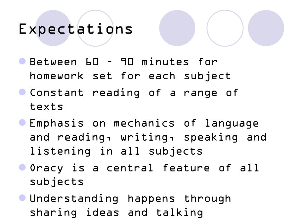 Expectations Between 60 – 90 minutes for homework set for each subject