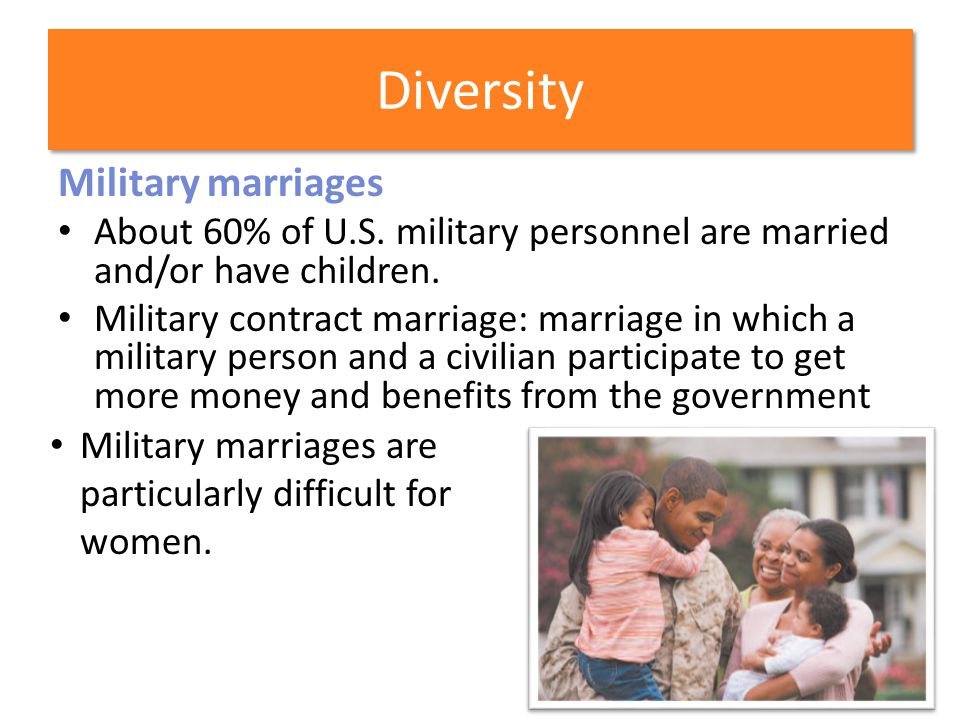 Diversity Military marriages