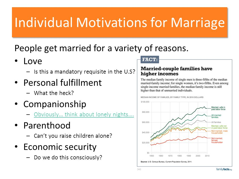 Individual Motivations for Marriage