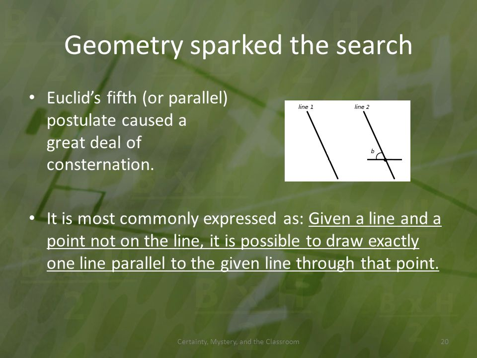 Geometry sparked the search