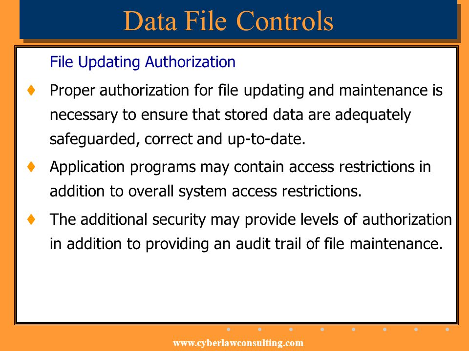 Data File Controls File Updating Authorization