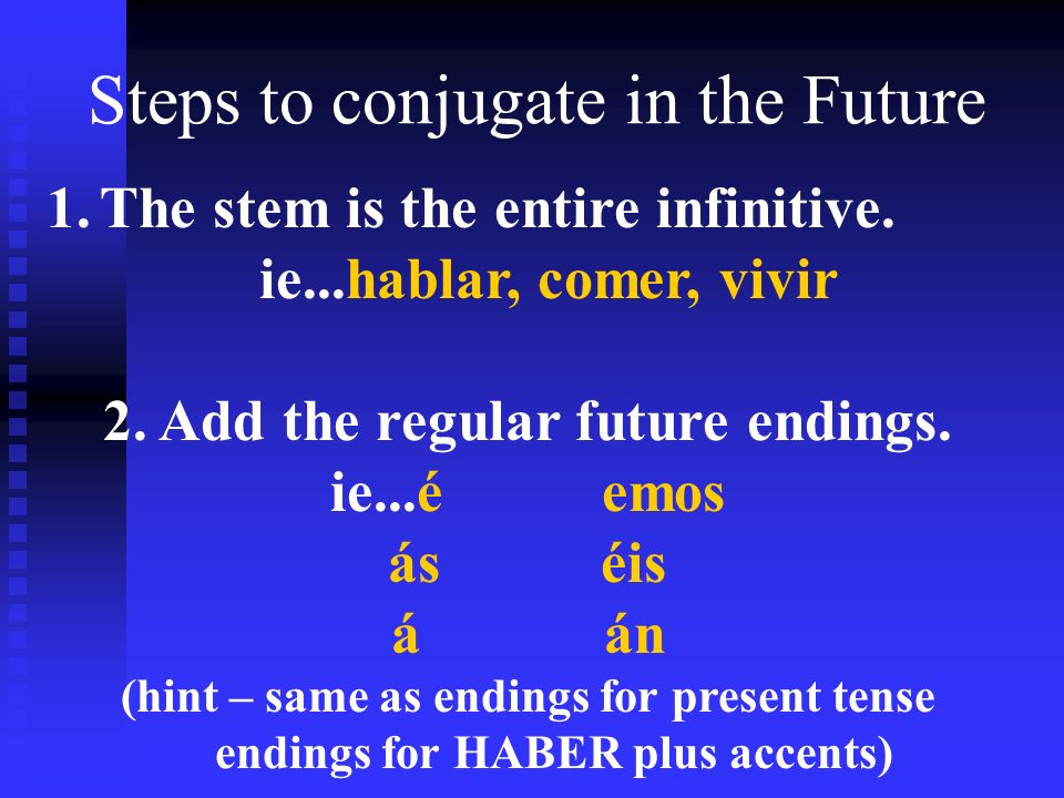 Steps to conjugate in the Future