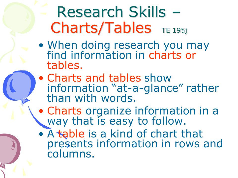 Research Skills – Charts/Tables TE 195j