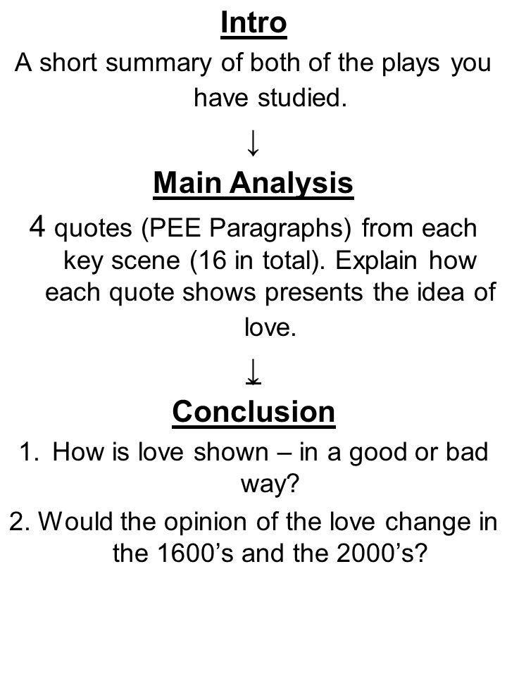 Intro A short summary of both of the plays you have studied. ↓ Main Analysis.