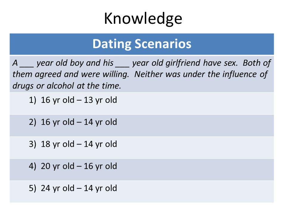 13 year old dating 20 year old