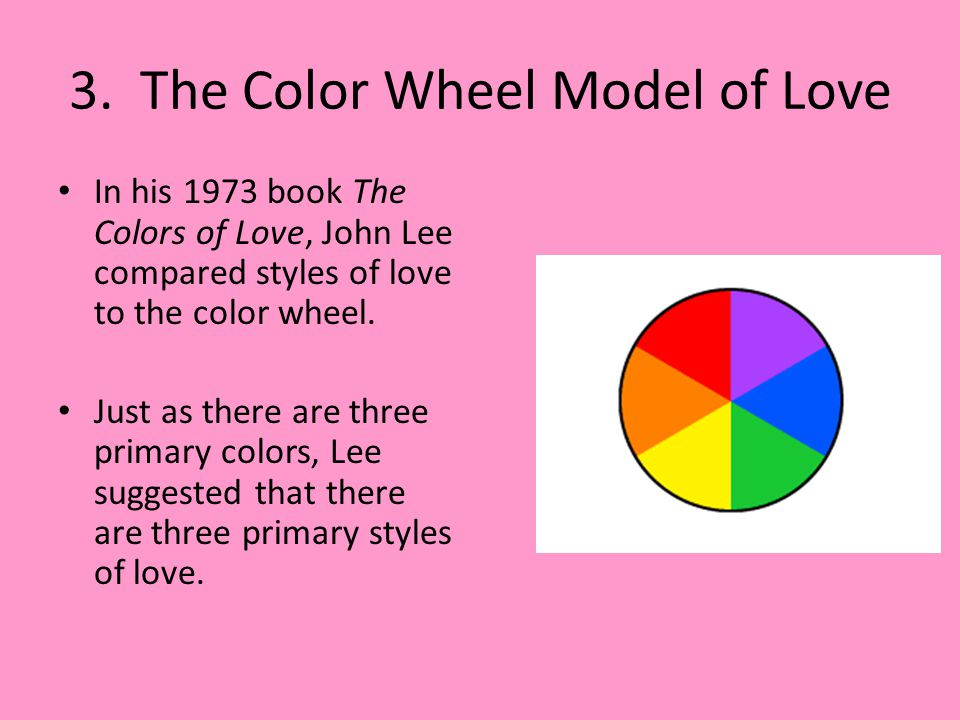 3. The Color Wheel Model of Love
