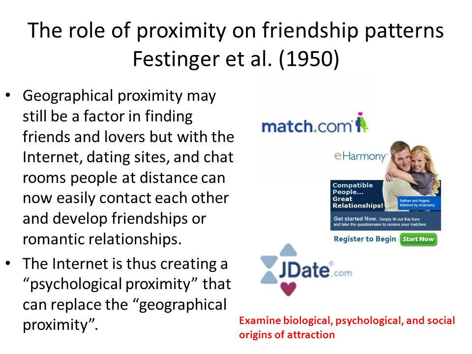 The role of proximity on friendship patterns Festinger et al. (1950)