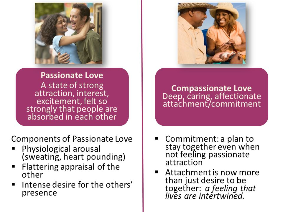 Compassionate Love Deep, caring, affectionate attachment/commitment